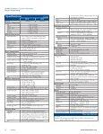 4076,4079 - BK Precision - Page 4