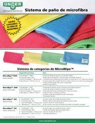 Sistema de paño de microfibra - Unger