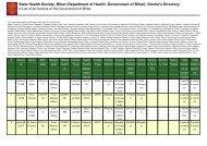 Bhagalpur - STATE HEALTH SOCIETY-----BIHAR