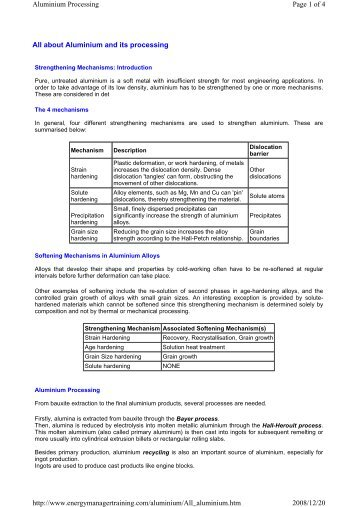 All about Aluminium and its processing Page 1 of 4 Aluminium ...