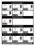 Group 1A Transmitters - OmegaRep.com - Page 2