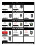 Group 1A Transmitters - OmegaRep.com - Page 6