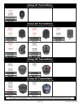 Group 1A Transmitters - OmegaRep.com - Page 7