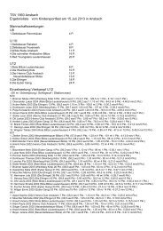 TSV 1860 Ansbach Ergebnisliste vom Kindersportfest am 15.Juli ...