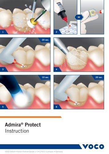 Admira® Protect Instruction - VOCO