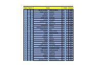 Ranking Final de duplas 2012-2013 - CBV