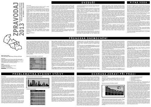 PDF - 397 kB - Krajská hygienická stanice Moravskoslezského kraje
