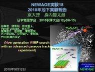 NEWAGE実験18 2010年地下実験報告 京大理 身内賢太朗