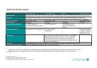 Systemvoraussetzungen BoNus Start - G. Umbreit GmbH & Co. KG