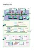 SIMATIC NET Kommunikation mit TCP/IP - CERN - Page 5