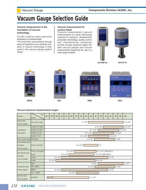 Vacuum Gauge Selection Guide - ULVAC Technologies