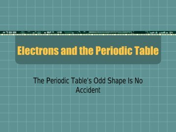 Periodic trends worksheet for Periodic table at 85