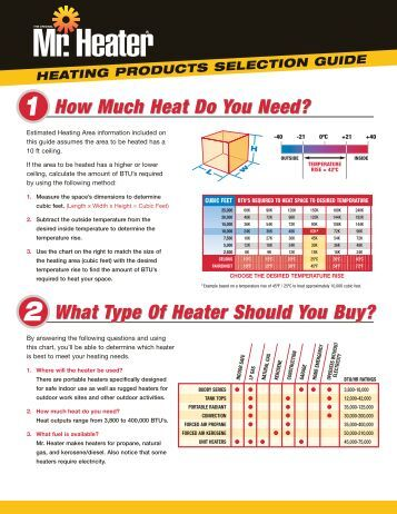 How Much Heat Do You Need? - Mr. Heater