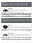 Light integrated trimtm (Lit) - Page 2
