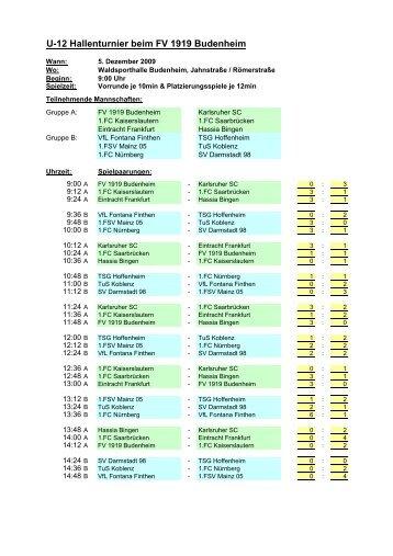 können Sie die Ergebnisse des Turniers downloaden - FV 1919 ...