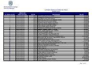 Listado de Resoluciones Enero - Intranet Municipal - Municipalidad ...
