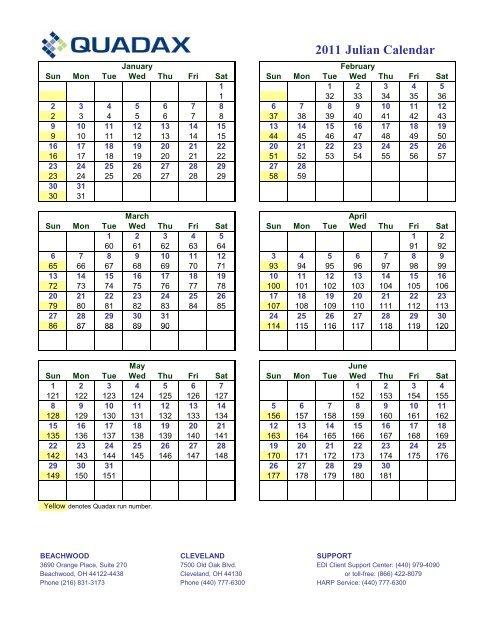 how to read a julian calendar