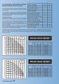 Grundfos SQ/SQE - Hidroszer - Page 2