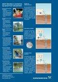Grundfos SQ/SQE - Hidroszer - Page 4