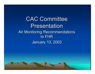 CAC Air Monitoring Recommendations to FHR