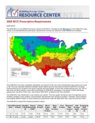2006 IECC Prescriptive Requirements - Building Energy Codes