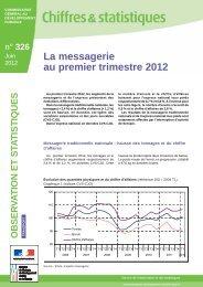 La messagerie au premier trimestre 2012 - Observation et statistiques