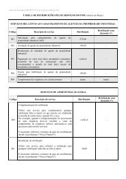 TABELA DE RETRIBUIÇÕES PELOS SERVIÇOS DO INPI (valores ...