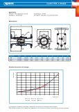 Clapet antipollution FC à brides - Watts Industries - Page 3