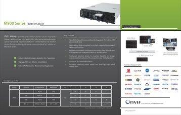 M900 Series Failover Server - Genius Vision Digital Inc.