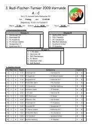 Ergebnisse im PDF-Format - Karlsruher SV