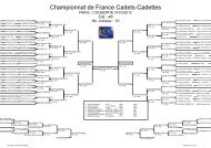 Championnat de France Cadets-Cadettes
