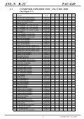 ANL-N R-22 TAC-640 - Page 5