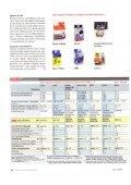 Lizenz - Swiss-Print-Shop - Page 4