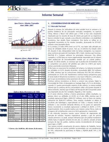 Informe Semanal - Bci