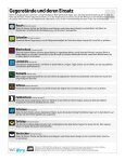 Multiplayer-Modi - Tetris Party - Page 4