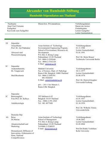 Alexander von Humboldt-Stiftung Humboldt-Stipendiaten aus Thailand