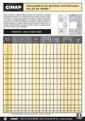 Roulements plastique - CIMAP - Page 2