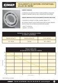 Roulements plastique - CIMAP - Page 3