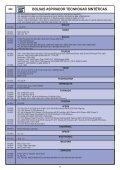 mayor capacidad de retención - mayor capacidad de ... - Tecnhogar - Page 6