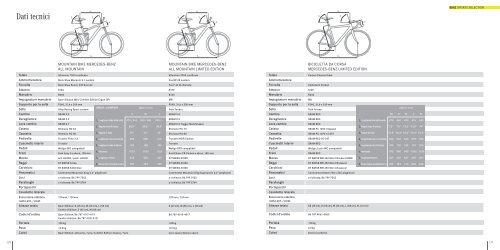 145 BIKE SPORTS SelecTiOn - Mercedes Benz e Smart Ladispoli