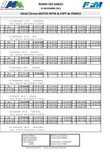 RES_M1_MOTOS CONFIRMES & CHPT de F - Courses sur sable