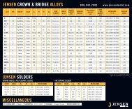ALLOY chart_3-11.indd - Jensen Dental