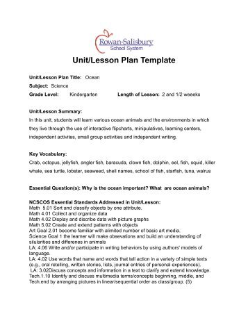 Cpi Unit Plan Template