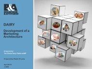 Castlecool Ltd - Global Dairy Platform