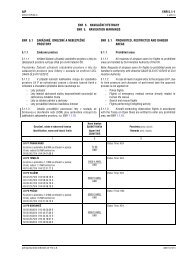 AIP ENR 5.1−1 ENR 5.1 PROHIBITED, RESTRICTED AND ...