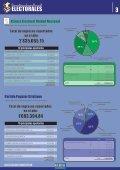 ELECTORALES ELECTORALES - Page 3