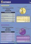 ELECTORALES ELECTORALES - Page 4