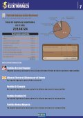 ELECTORALES ELECTORALES - Page 7
