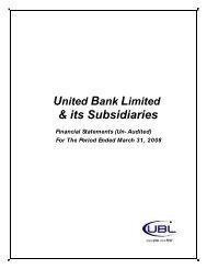 List of Branches Open on Saturday - United Bank Limited