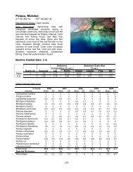 Palaau, Molokai - Hawaii Coral Reef Assessment & Monitoring ...